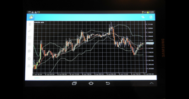 Forex on a monitor